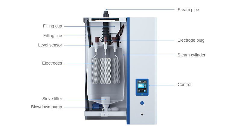 Know How Electrode Steam Humidifier